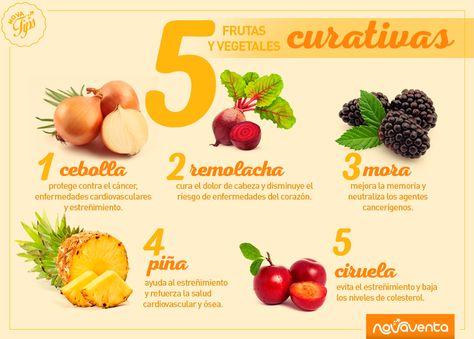 Recuerda Incluir Las Frutas Y Los Vegetales En Tu Alimentacion Diaria Ademas De Ser Saludables Tambien Nos Ayudan A Preveni Ser Saludable Alimentacion Frutas