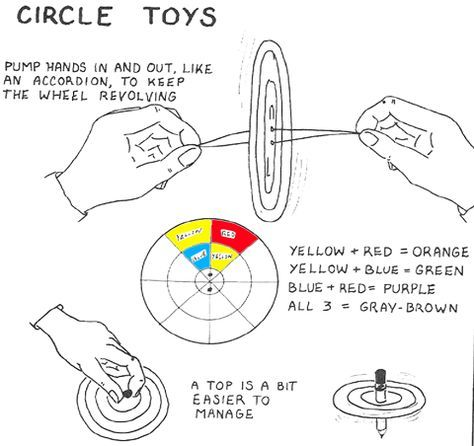 How To Make Spinning Color Wheel Top For Kids Cardboard Circle Wheel Craft For Children And Teens Baby Toys Diy Wheel Crafts Spinning Top Toy