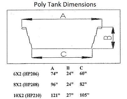 Hastings Plastic Round Stock Tank 10 X 28 1100 Gallon Round Stock Tank Stock Tank Poly Stock Tank