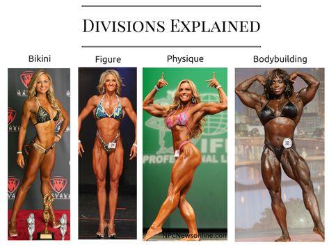 Divisions Explained – Women's Bikini, Wellness, Figure, Physique & Bodybuilding   Get Fit. Go Figure!
