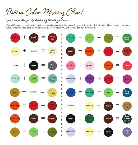 Create your own acrylic colors by blending what is already available. This handy Vintaj Patina Color Mixing Chart is a quick & easy way for you to blend colors already in our current Patina collection to create entirely NEW colors. Mixing Paint Colors, Color Mixing Chart Acrylic, How To Mix Colors, Color Mixing Guide, Acrylic Colors, Patina Color, Patina Paint, Painting Tips, Painting Metal