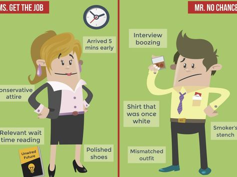 what to do at an interview