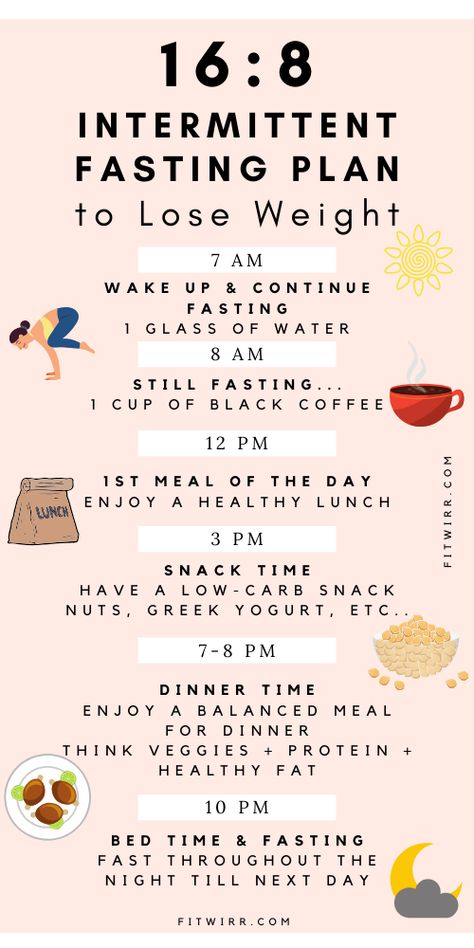 16:8 intermittent fasting schedule to lose weight and burn fat like crazy. Out of all IF diet schedules, this 16-hour fasting plan is the easiest to do and effortless to keep up with. It doesn't even feel like any sacrifice but it's effective for crazy fat burn and fat loss that'll also lead to weight loss.
