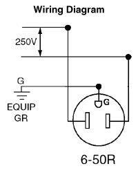 Image result for home 240v outlet diagram electrical pinterest more information more information image result for home 240v outlet diagram asfbconference2016 Images
