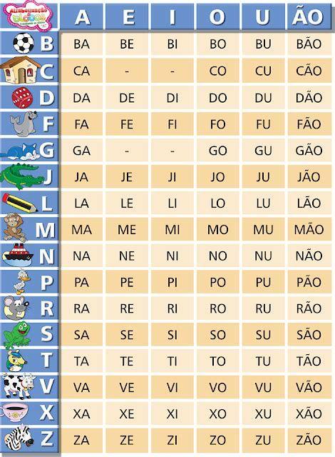 Silabario En Espanol Para Imprimir Silabario En Espanol Silabas
