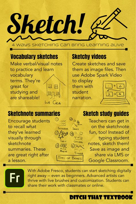 Sketch! 4 Ways Sketching Can Bring Learning Alive