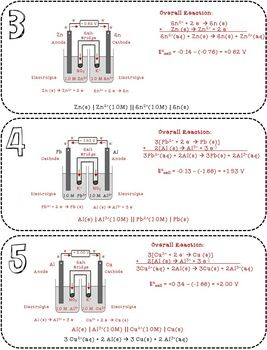 Diagramming Galvanic Cells Handout and Worksheet ...