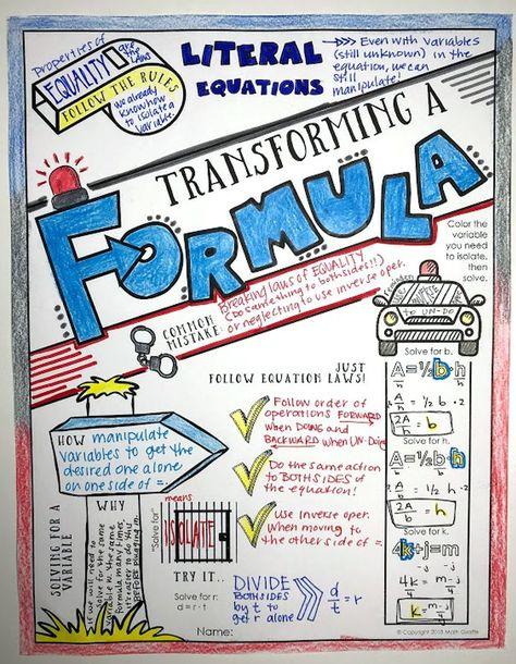 Formulas Doodle Notes
