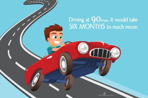 20 Fun Facts About Cars For Kids
