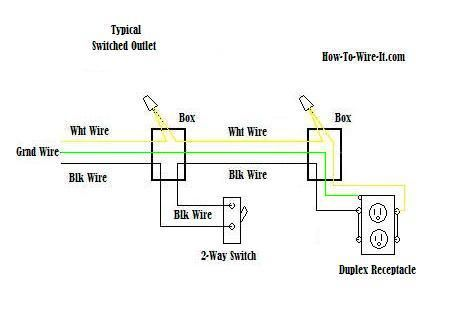 Switched Receptacle wiring diagram Outlet wiring, Home