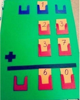 حبيت الحركة لوحة الرياضيات لحفظ أسهل بالنسبة للصغار اللي عنهم صعوبه لفهم الرياضيات وممتعه للي يحبوها كأنها لعبة تلف Math Addition Math Stations Math Activities