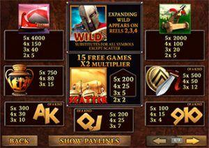 Ройал лтд игровые автоматы сайт интернет казино и закон казахстана