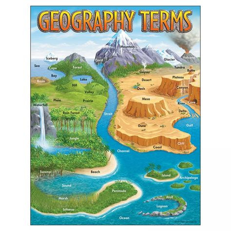 Mountain, channel, atoll, tundra, Expand your vocabulary of geography terms with this chart. Extra Value: Reproducibles on back.