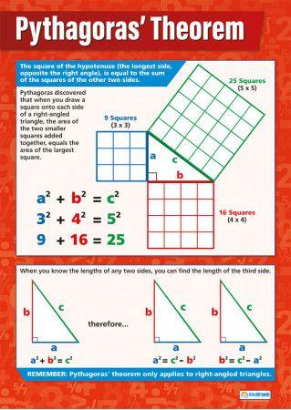 Pythagoras' Theorem Maths Numeracy Educational School Posters is part of Math - Gcse Maths Revision, Math Vocabulary, Math Math, Ks3 Maths, Gre Math, Math Tutor, Math Education, Education Galaxy, Texas Education