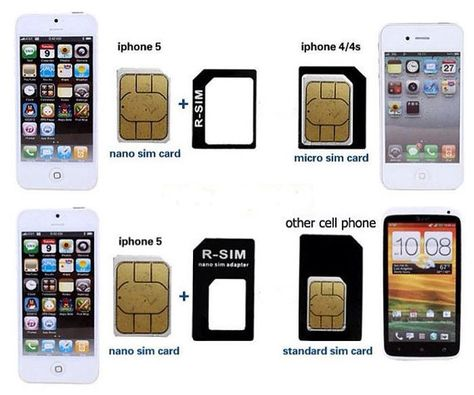 4 In 1 Nano Micro Sim Card Adapter R Sim Adapter For By