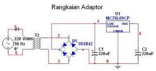 PT Lampung Service™: Pengertian Adaptor Macam Jenis Komponen
