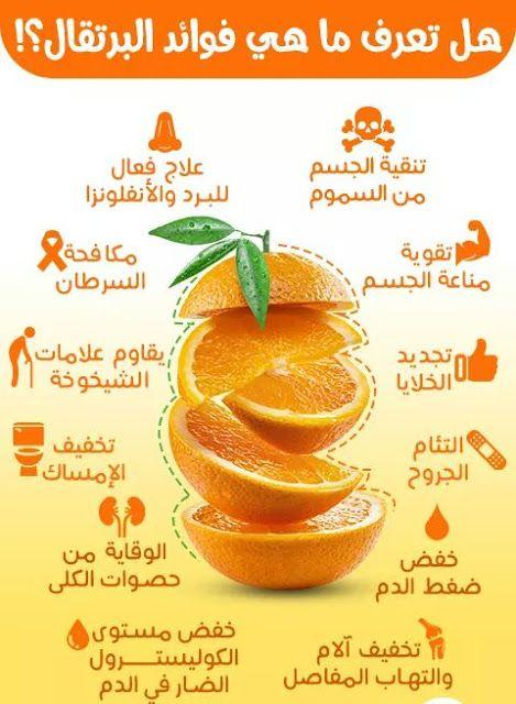 إنفو جرافيك تعرف ماهي فوائد البرتقال Health Fitness Food Health Facts Fitness Health Fitness Nutrition