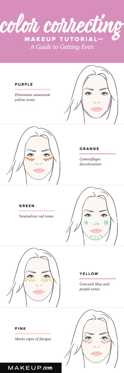 How to Use Color Correcting