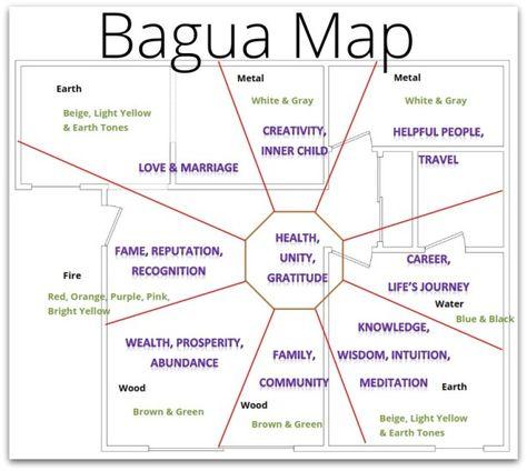 Feng Shui bagua map free image - Google Search Lauren B Montana - feng shui garten bagua
