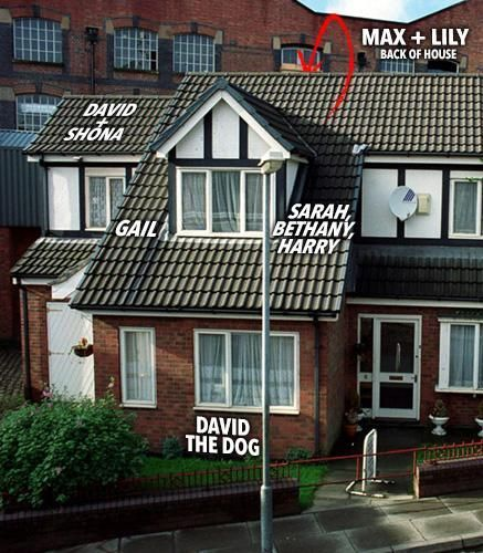 Image Result For Coronation Street Where Does Everyone Sleep In The Platt House House Styles House Mansions