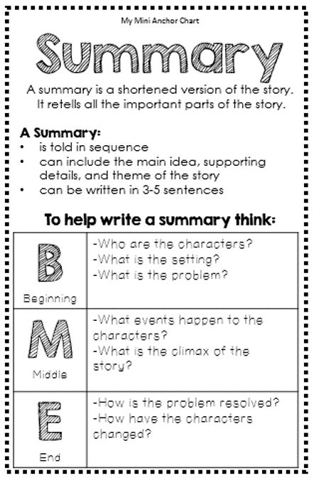 Best 25+ Summary ideas on Pinterest Summarizing anchor chart - book summary template