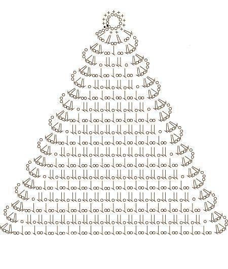 Albero Di Natale Uncinetto Esecuzione.Alberello Di Natale A Uncinetto Da Appendere I Tutorial Di Camilla Natale All Uncinetto Uncinetto Natalizio Artigianato All Uncinetto