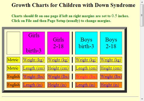 Best 25+ Down syndrome growth chart ideas on Pinterest Social - cdc growth chart template