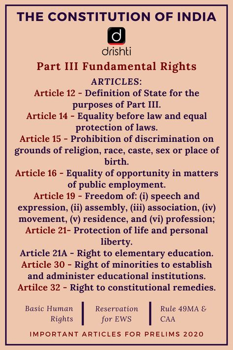 Part III Fundamental Rights
