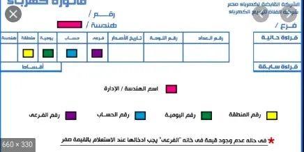 الاستعلام عن فاتورة الكهرباء برقم العداد في القاهرة الجيزة اﻹسكندرية وباقي المحافظات Periodic Table Abs