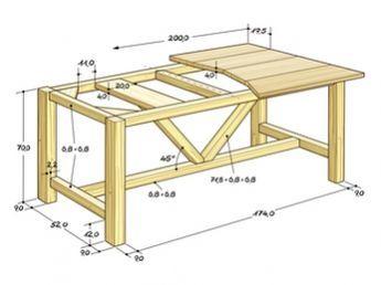 Ein Massiver Esstisch Im Vintage Look So Baust Du Ihn Selbst Holztisch Selber Bauen Tisch Selber Bauen Selber Bauen Esstisch