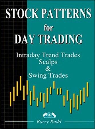 Stock Patterns For Day Trading And Swing Trading Day Trading