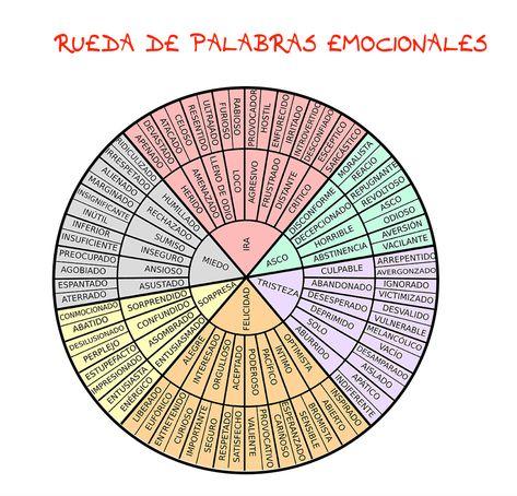 Best Way To Learn Spanish Children