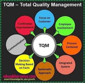 Top Lean Tools Lean Manufacturing Process Improvement Visual