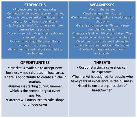 Swot Analysis SWOT Pinterest Swot analysis - business swot analysis