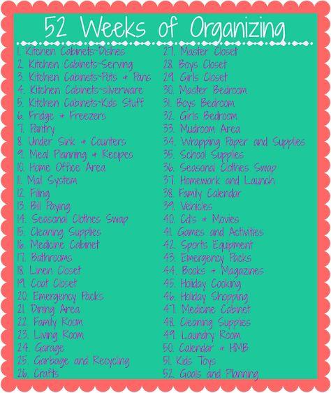 52 Weeks of Organizing 2014 - Cupcakes Kisses n Crumbs