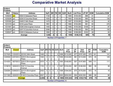comparative market analysis form