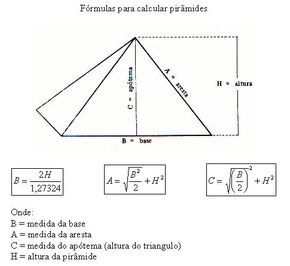 Formulas Para Calcular Piramides