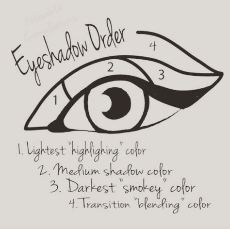 Check this out to see a tutorial on how to make a smoky eye work. Check this out to see a tutorial on how to make a smoky eye work. Check this out to see a tutorial on how to make a smoky eye work. Eyeshadow Guide, Younique Eyeshadow, Makeup Tips Eyeshadow, How To Apply Eyeshadow, Eyeshadow Steps, Makeup Younique, Eyeshadow Palette, Eyeshadows, Makeup Brushes