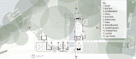 Houzz Tour Architecture Design Dom Idei Dlya Doma I Dlya Doma