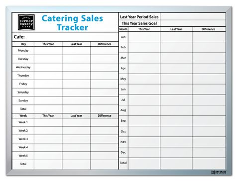 The Corner Bakery Cafe Sales Tracking Dry Erase Board -   - sales tracking template