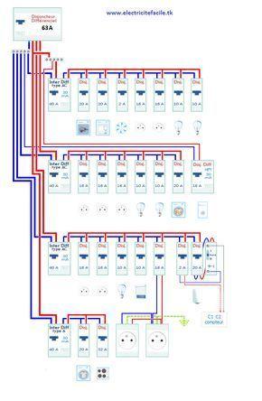 Comment Equilibrer Un Tableau Electrique Triphase Tableau Electrique Triphase Tableau Electrique Maison Installation Electrique Maison