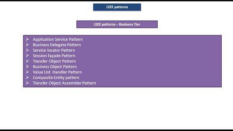 Java Ee J2ee Patterns Business Tier Pattern Business Facade