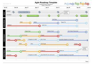 Simple Powerpoint Product Roadmap Template Technology Roadmap