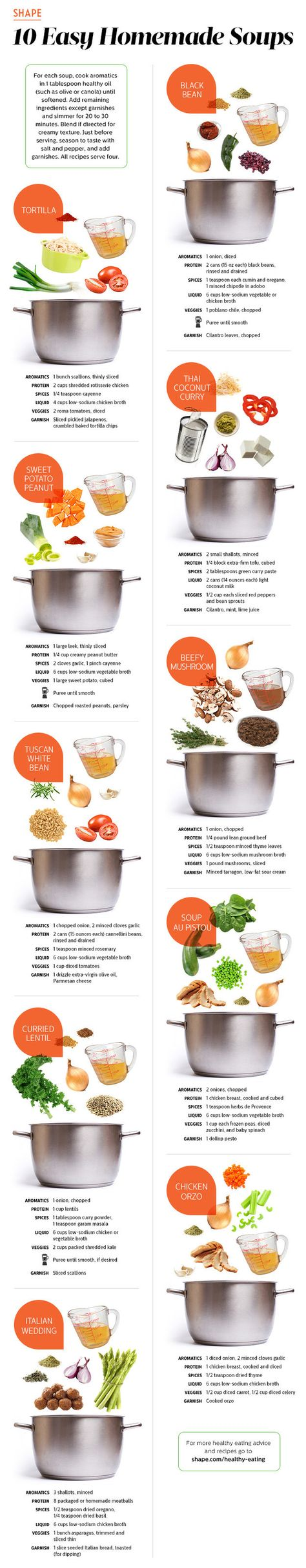 For making any soup from scratch. | 27 Diagrams That Will Make You A Better Cook