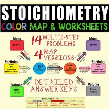 Stoichiometry Color Map 2 Worksheets Great Learning Tool