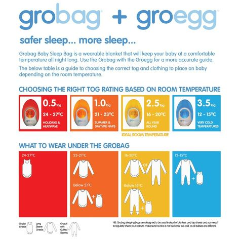 Sleep Attire For Grobag Room Temperature Baby Sleep Clothes Baby Sleep Wear Sleep Clothes