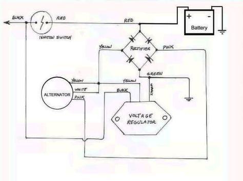 7d15de3216b28ae86457bbc1d7a3184a motorcycle tips minimal honda cb simplified wiring wiring pinterest honda cb, honda cb750 minimal wiring at readyjetset.co