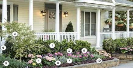 Best House Front Ideas Curb Appeal Porches 51 Ideas Flower Garden Design Porch Flowers Front Porch Flowers