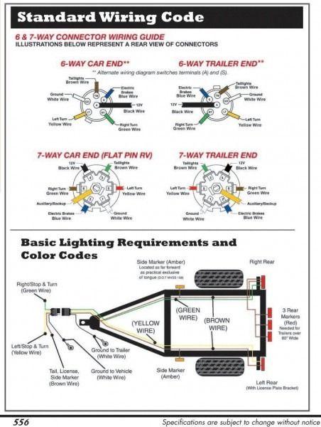 7 Pin Trailer Wiring Diagram Webtor Me Inside Wire Plug Throughout Trailer Wiring Diagram Trailer Light Wiring Trailer