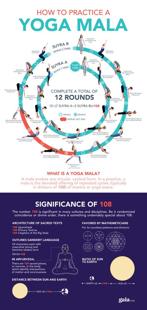Yoga Mala: Surya Namaskar Mantra Meaning | Gaia